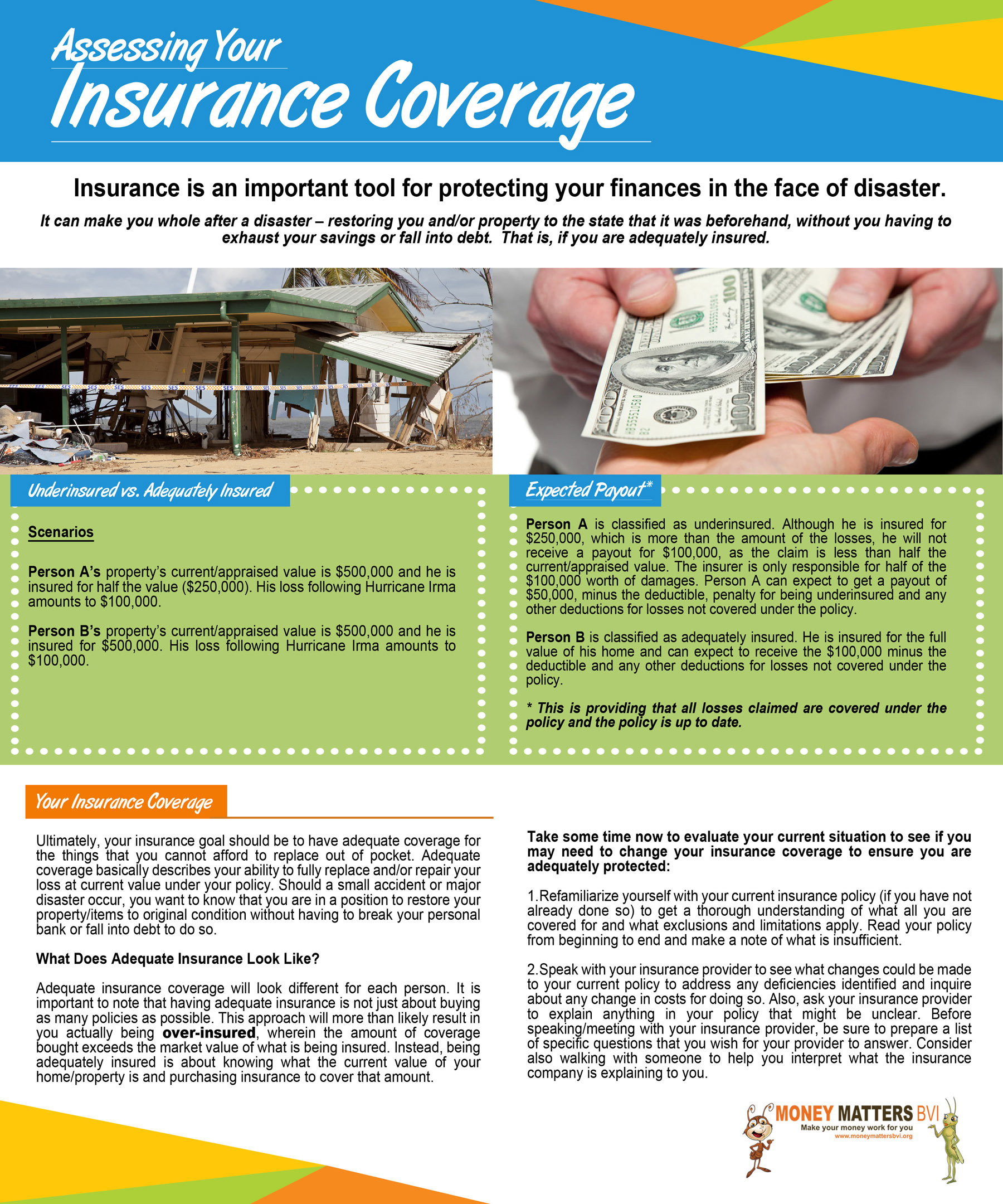 Assessing Your Insurance Coverage 2